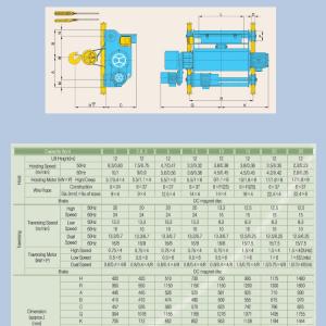electrico cable birriel alt estandar microelevacion especif