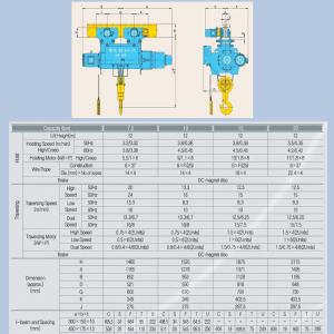 electrico cable monorriel alt reducida microelevacion esp especif